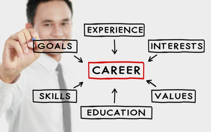 make career goals come true